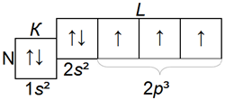 структура электронных слоев атома азота N