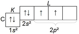 Структура электронных слоев атома углерода