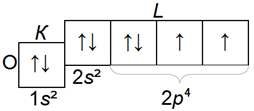 структура электронных слоев атома кислорода О