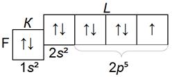 структура электронных слоев атома фтора F