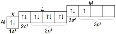 структура электронных слоев атома алюминия Al