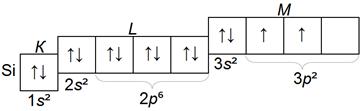 структура электронных слоев атома кремния Si