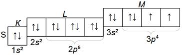 структура электронных слоев атома серы S