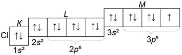 структура электронных слоев атома хлора Xl