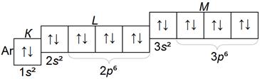 структура электронных слоев атома аргона Ar