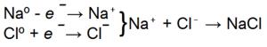 молекула хлорида натрия