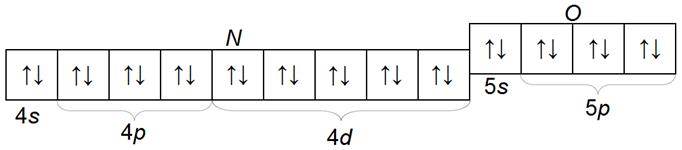 Электронная конфигурация атома ксенона
