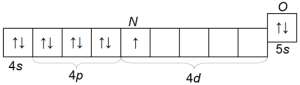 Электронная конфигурация атома иттрия