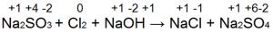 степень окисления атомов элементов