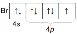 Распределение по орбиталям электронов брома