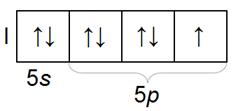 Распределение по орбиталям электронов йода