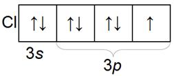 Распределение по орбиталям электронов хлора