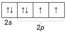 Электронная конфигурация атома кислорода