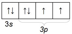 Сера размещение электронов