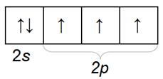 Распределение электронов по орбиталям внешнего слоя азота