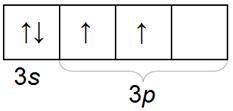 Кремний строение внешнего электронного слоя