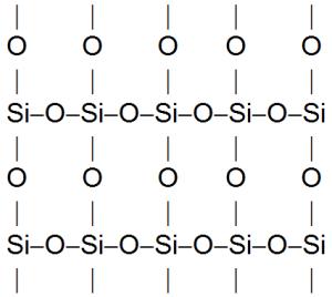 Кремний двуокись структурная формула