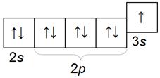 Натрий структура внешнего слоя