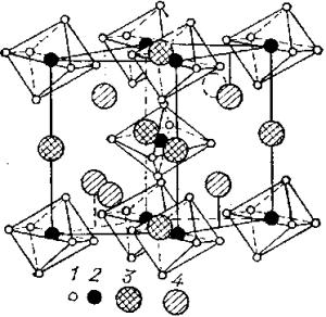 Кристаллическая решетка криолита