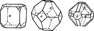 Свойства кристаллов Галенит