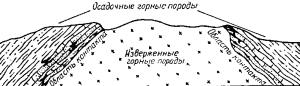 Схематический разрез области контактов