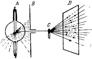 получение рентгенограммы кристалла по методу Лауэ