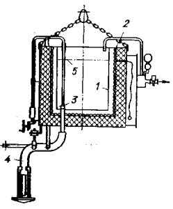 Схема вакуум-ковша для извлечения магния