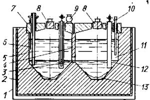 Двухкамерная печь, для непрерывного рафинирования магния