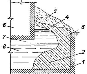 Схема рабочего пространства электролизера