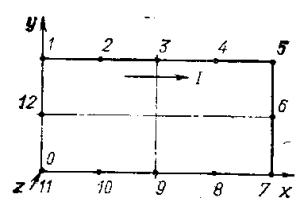Схемы расположения точек, для которых рассчитаны напряженности магнитного поля