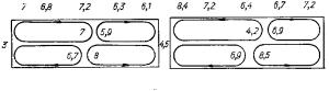 Общая гидродинамика алюминия электролит