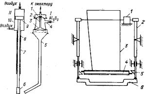 Устройство объемно-вакуумного дозатора