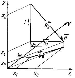 Магнитная гидродинамика
