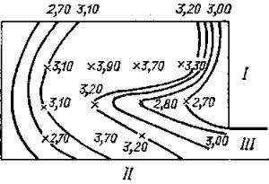 Распределение концентрации глинозема в пространстве борт — анод