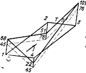 Эпюра распределения вертикальной составляющей напряженности магнитного поля