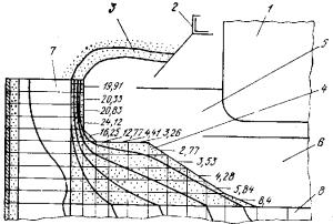 Распределение тепловых потоков на границе расплав — настыль