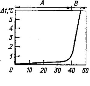 Изменение температуры по высоте расплава (Кулеш)