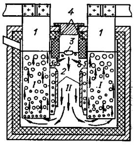 Схема циркуляции электролита в бездиафрагменном электролизере