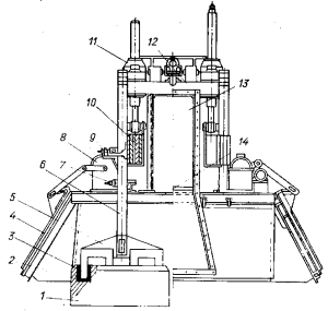 Анодное устройство электролизёра