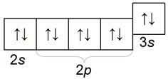 Магний структура внешнего электронного слоя