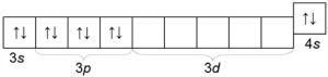 Кальций электронная конфигурация внешнего и предвнешнего электронного слоя атома