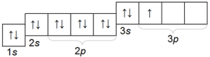 Алюминий электронная конфигурация атома
