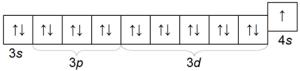 Медь электронная конфигурация