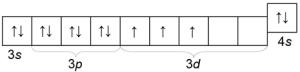 Ванадий электронная конфигурация