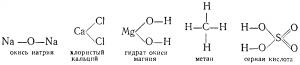 Примеры структурных формул простейших соединений