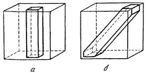 Бруски, вырезаемые из кристаллов-. каменной соли