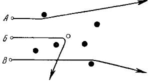 Пути α-частиц внутри атома