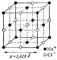 Решетка хлористого натрия