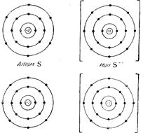 Схемы строения атомов и ионов серы и хлора