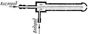Горелка для гремучего газа